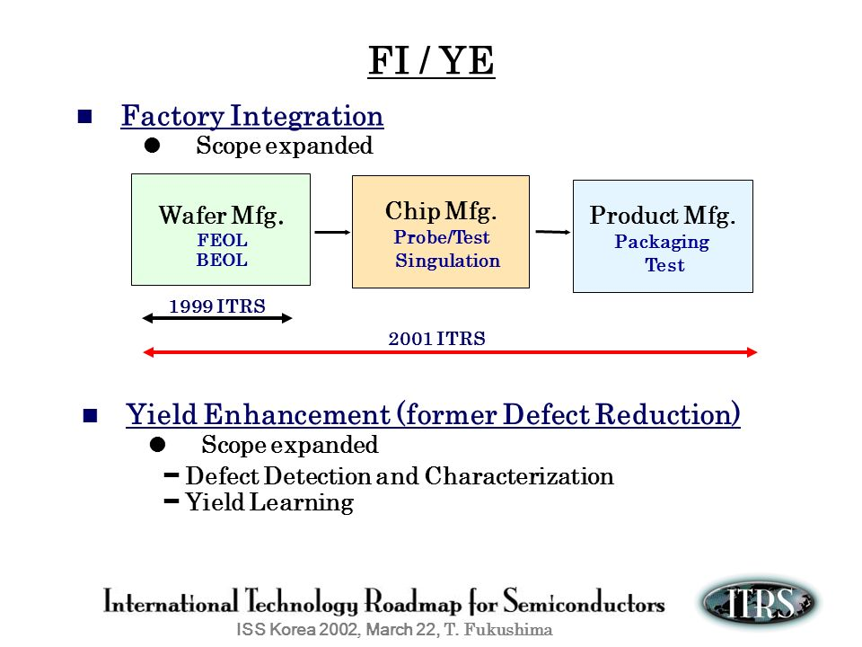 FI / YE ■ Factory Integration ● Scope expanded Wafer Mfg. Chip Mfg.