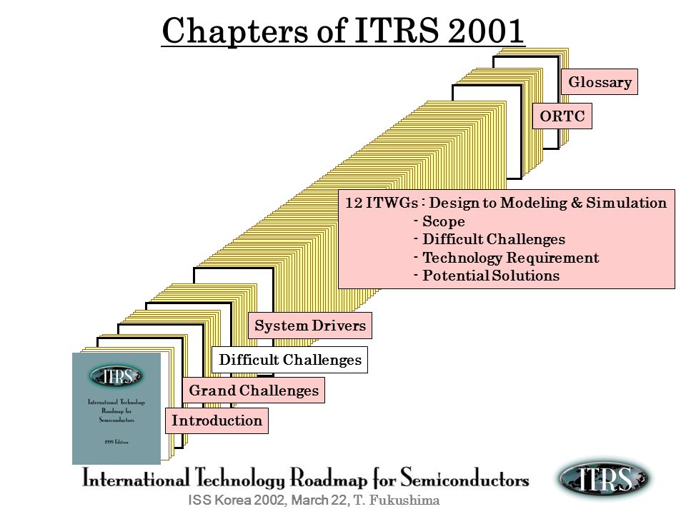 Chapters of ITRS 2001 Glossary ORTC