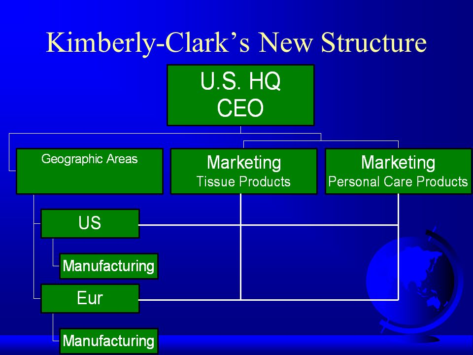 restructuring the organizational structure at kimberly clark Dallas, jan 23, 2018 /prnewswire/ -- kimberly-clark corporation (nyse: kmb) today reported year-end 2017 results and provided its 2018 outlook the company also announced a new g.