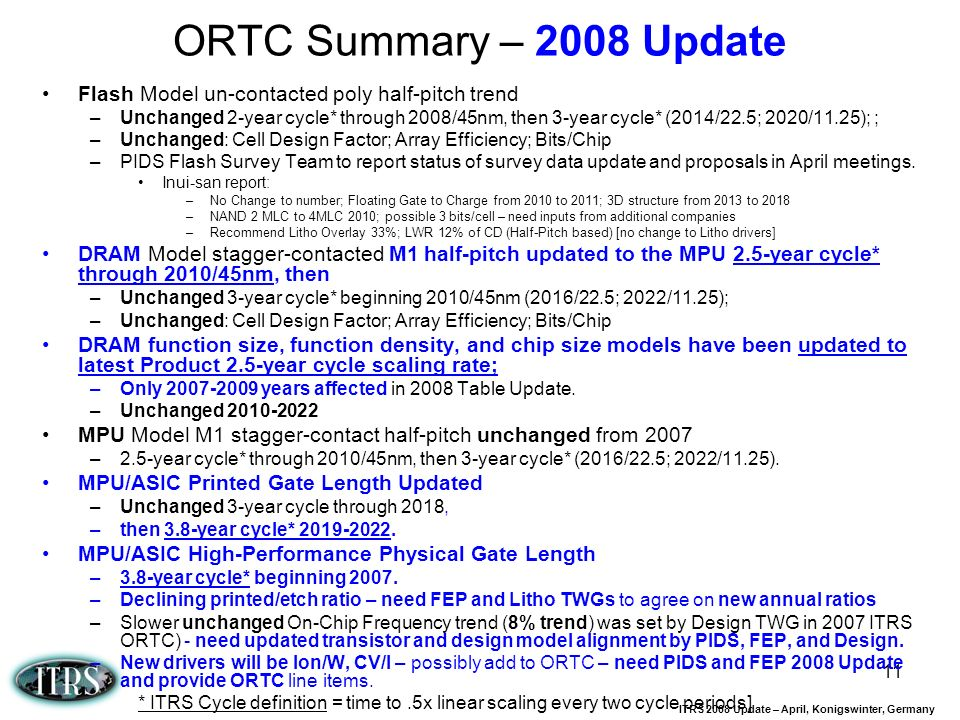 ORTC Summary – 2008 Update Flash Model un-contacted poly half-pitch trend.