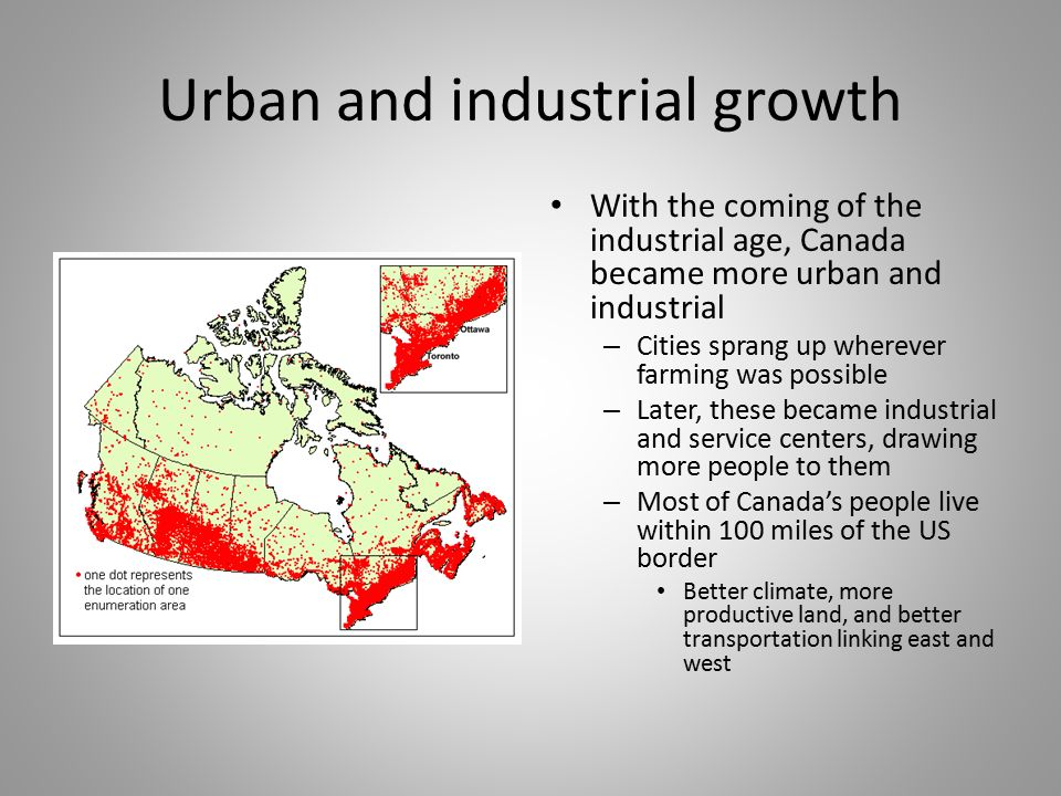 Urban and industrial growth