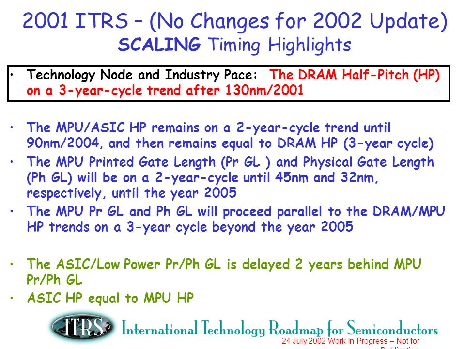2001 ITRS – (No Changes for 2002 Update) SCALING Timing Highlights