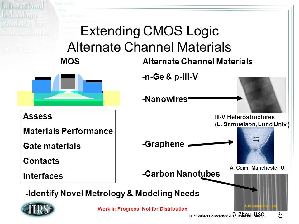 Extending CMOS Logic Alternate Channel Materials