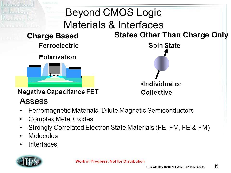 Beyond CMOS Logic Materials & Interfaces