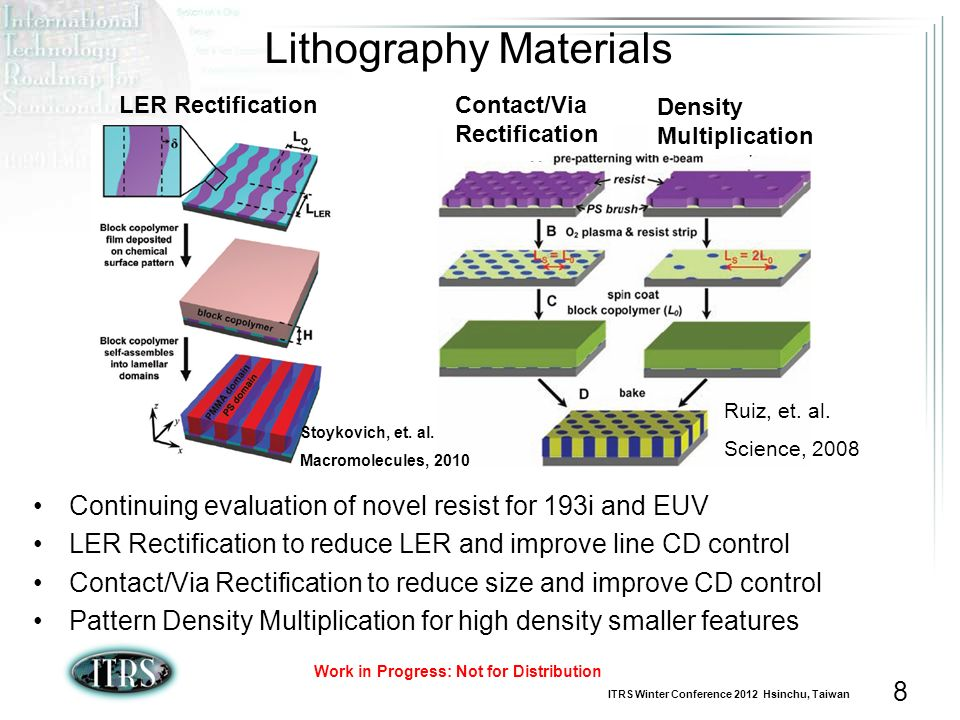 Lithography Materials