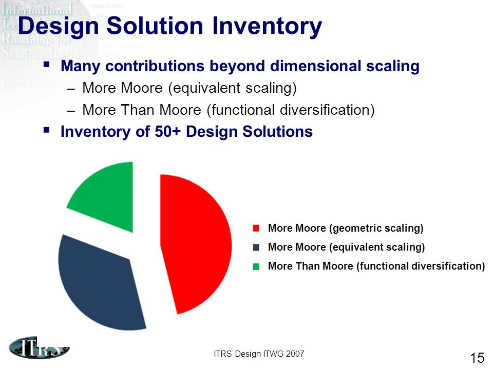 Design Solution Inventory