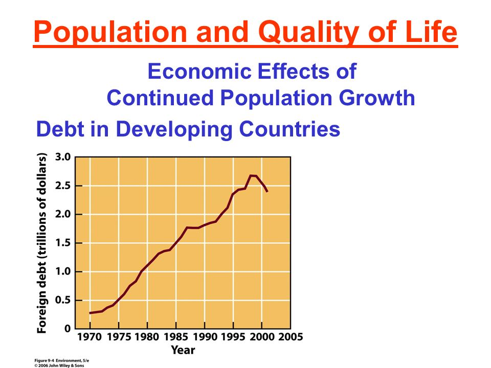 effects of rapid population growth How population growth affects poverty reduction   90s but will also explain how rapid population growth has hindered these  alleviation effects,.