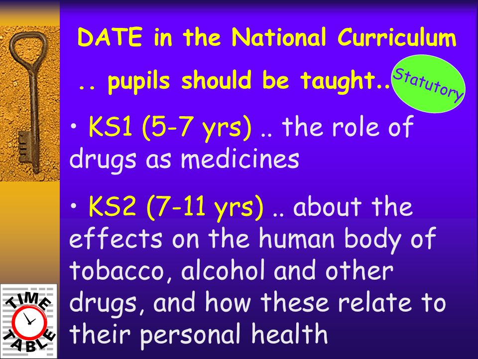 KS1 (5-7 yrs) .. the role of drugs as medicines