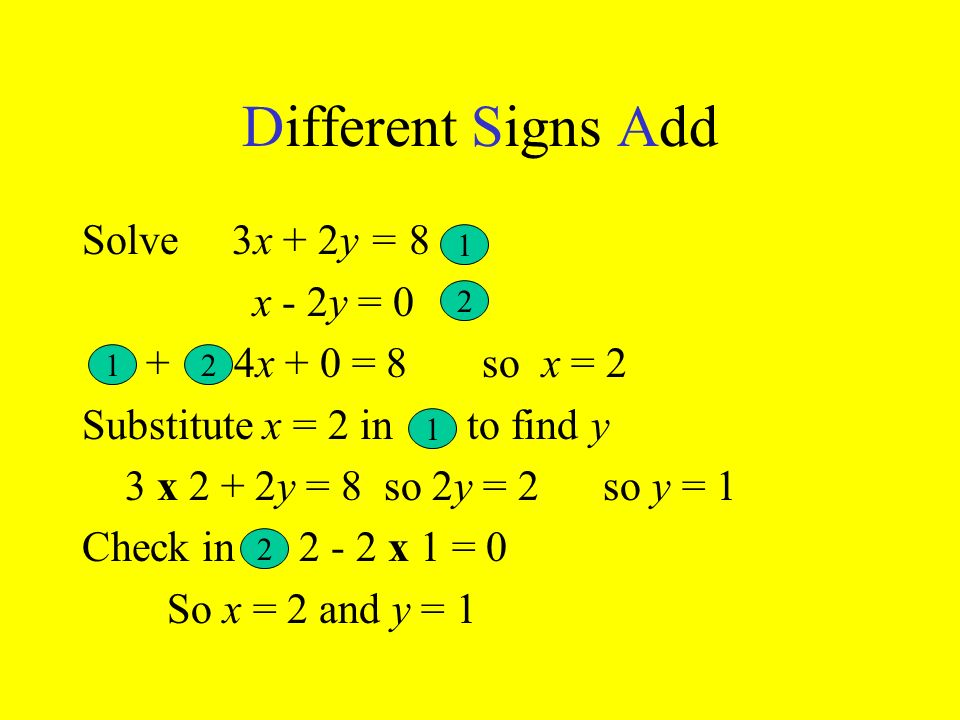 Different Signs Add Solve 3x + 2y = 8 x - 2y = 0 + 4x + 0 = 8 so x = 2