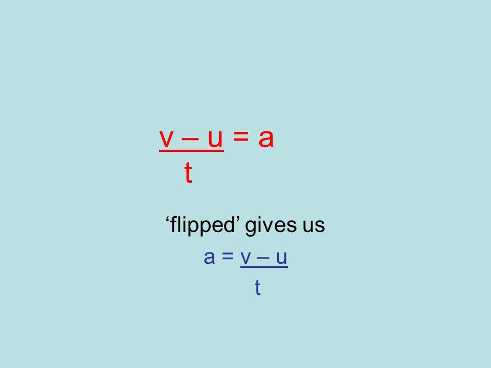 'flipped' gives us a = v – u t