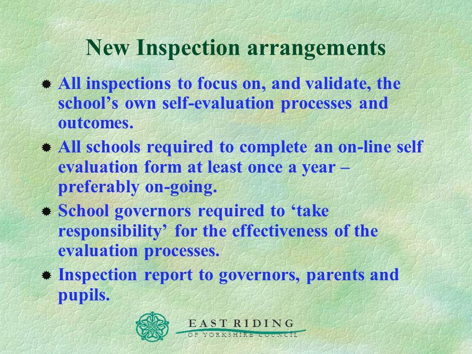 New Inspection arrangements