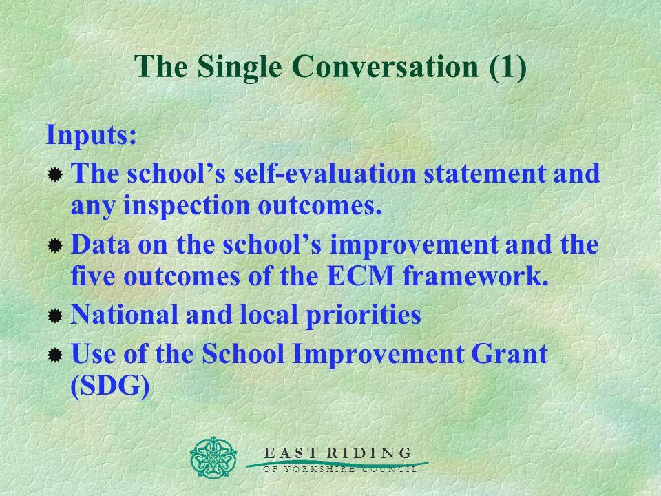 The Single Conversation (1)
