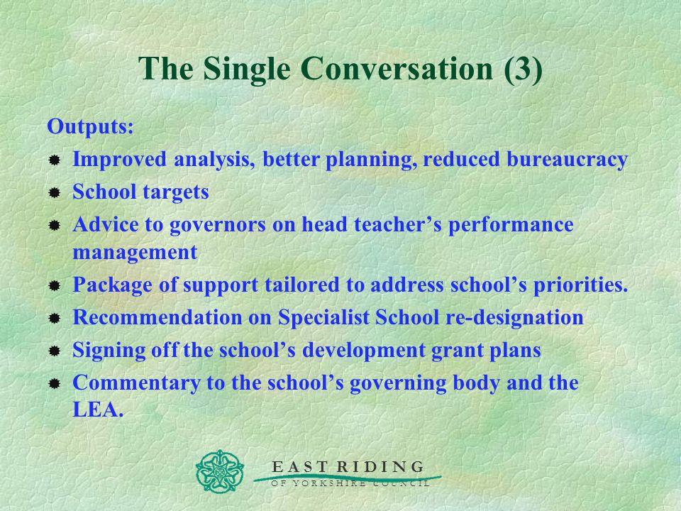 The Single Conversation (3)