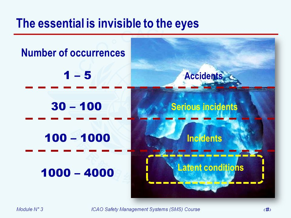 That Which Is Essential Is Invisible To The Eyes: Introduction To Safety Management