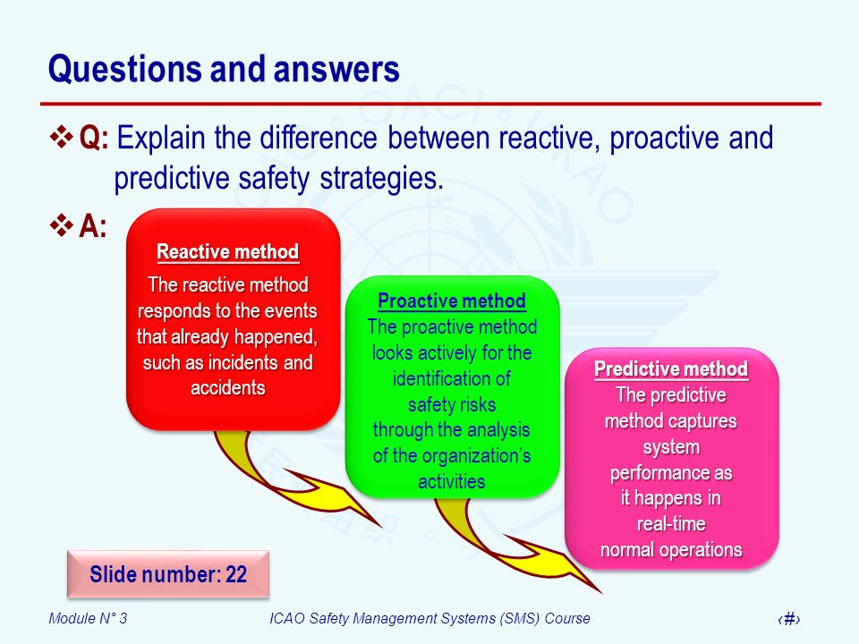 describe the difference between proactive and reactive strategies Positive behaviour essay with incidents of challenging behaviour 16 describe safeguards that must be in place 21 explain the difference between proactive and reactive strategies 22 identify the proactive and reactive strategies that are used within own work role 2.