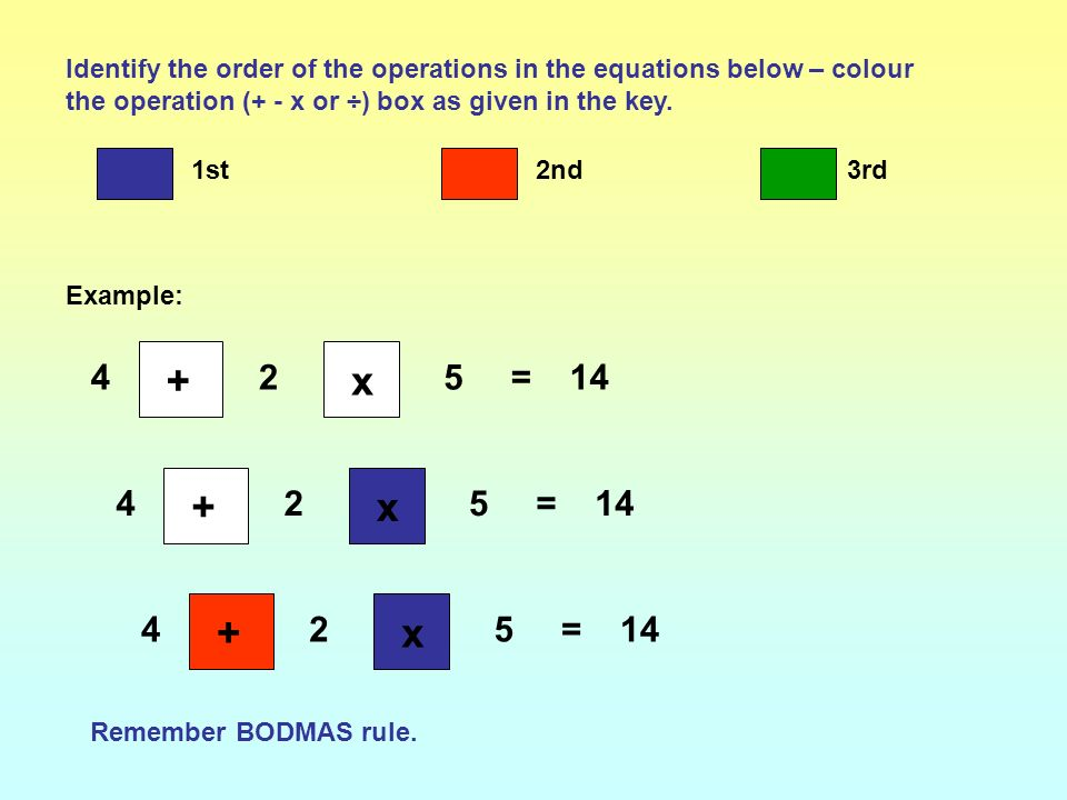 Identify the order of the operations in the equations below – colour the operation (+ - x or ÷) box as given in the key.