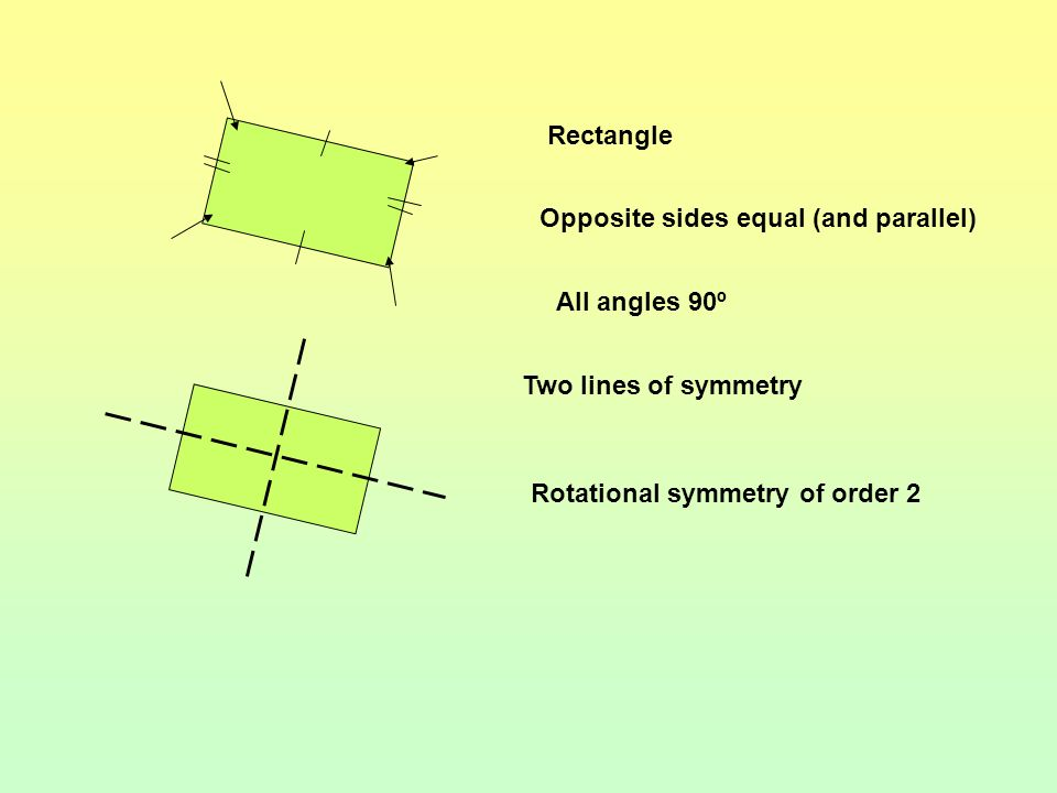 Rectangle Opposite sides equal (and parallel) All angles 90º.