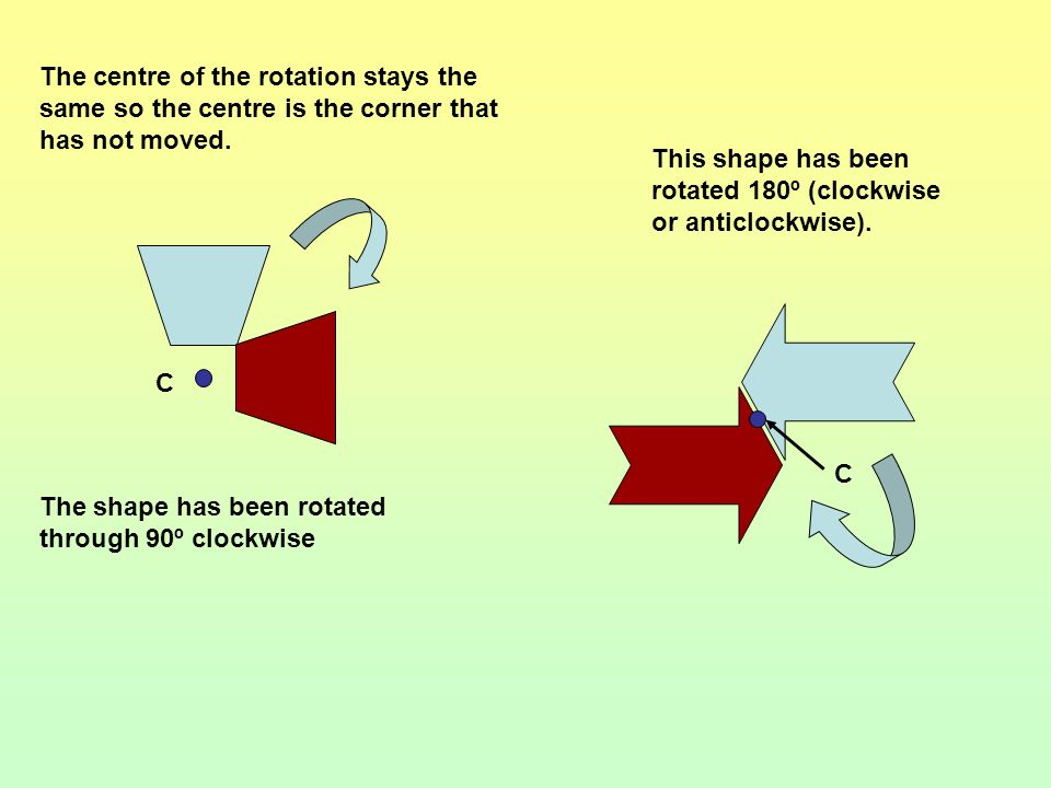 The centre of the rotation stays the same so the centre is the corner that has not moved.