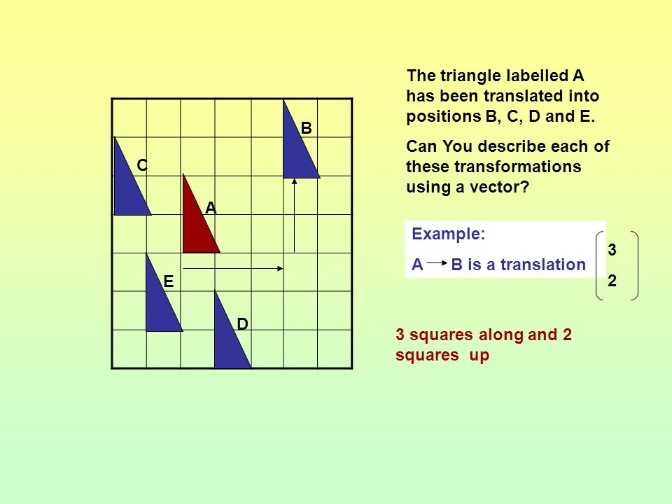 The triangle labelled A has been translated into positions B, C, D and E.