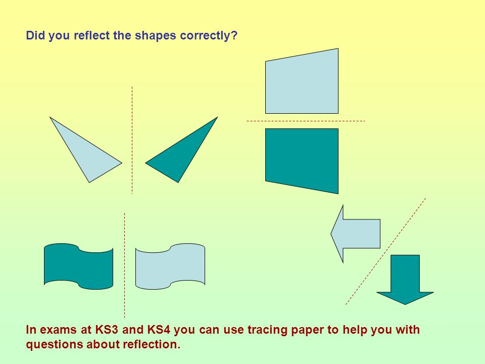 Did you reflect the shapes correctly