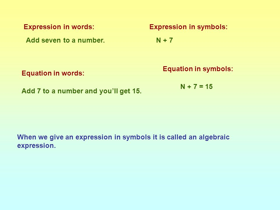 Expression in words:Expression in symbols: Add seven to a number. N + 7. Equation in symbols: Equation in words: