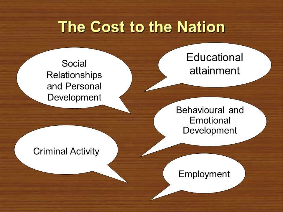 The Cost to the Nation Educational attainment