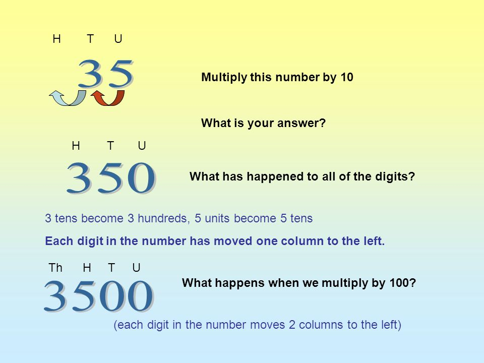 35 350 3500 H T U Multiply this number by 10 What is your answer