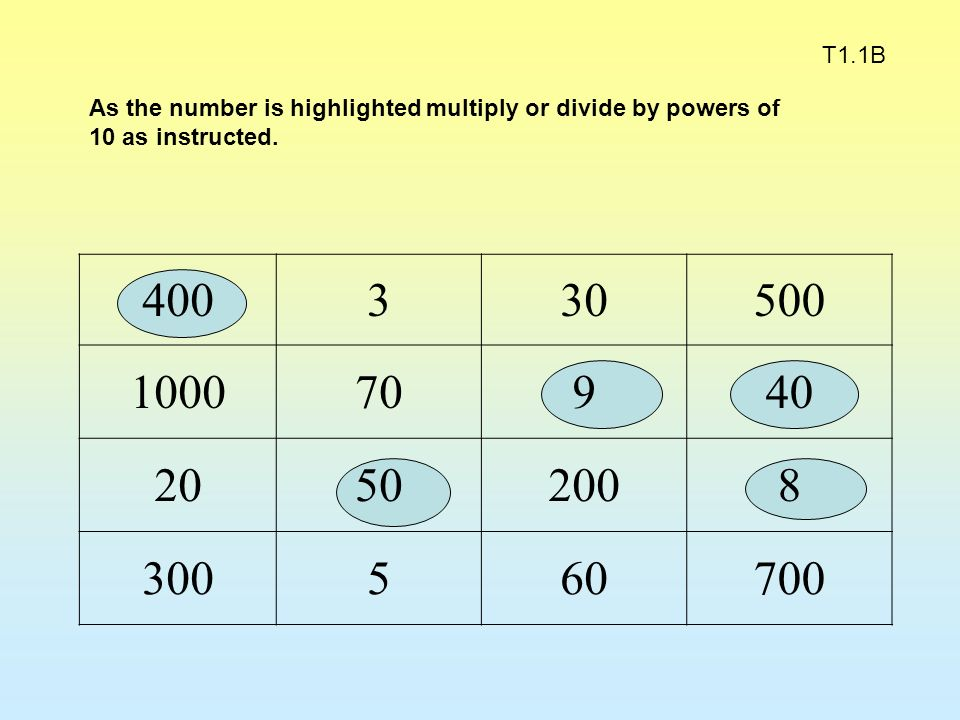 T1.1BAs the number is highlighted multiply or divide by powers of 10 as instructed. 400. 3. 30. 500.