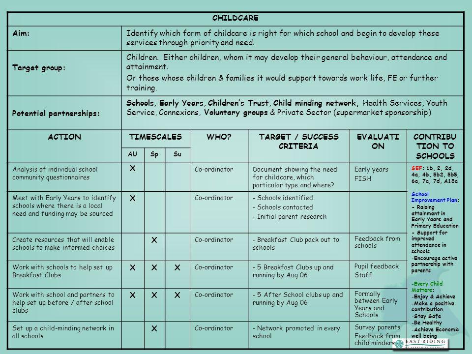 TARGET / SUCCESS CRITERIA CONTRIBUTION TO SCHOOLS