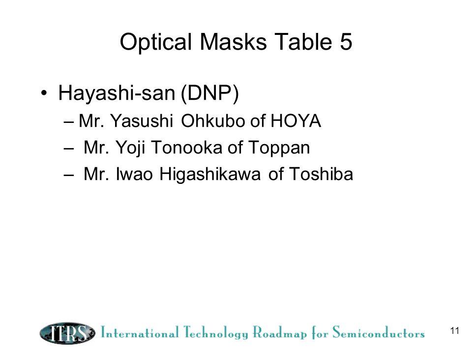 Optical Masks Table 5 Hayashi-san (DNP) Mr. Yasushi Ohkubo of HOYA