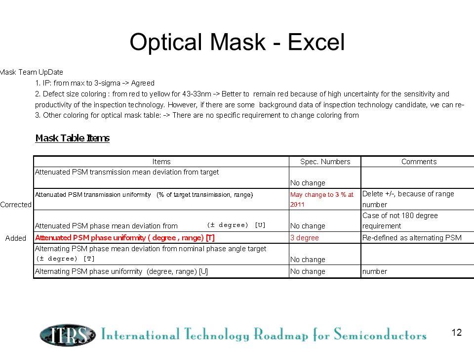 Optical Mask - Excel