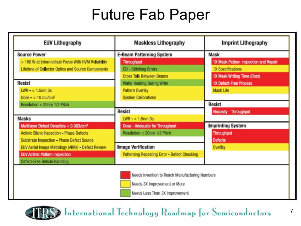 Future Fab Paper