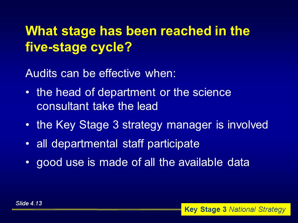 What stage has been reached in the five-stage cycle
