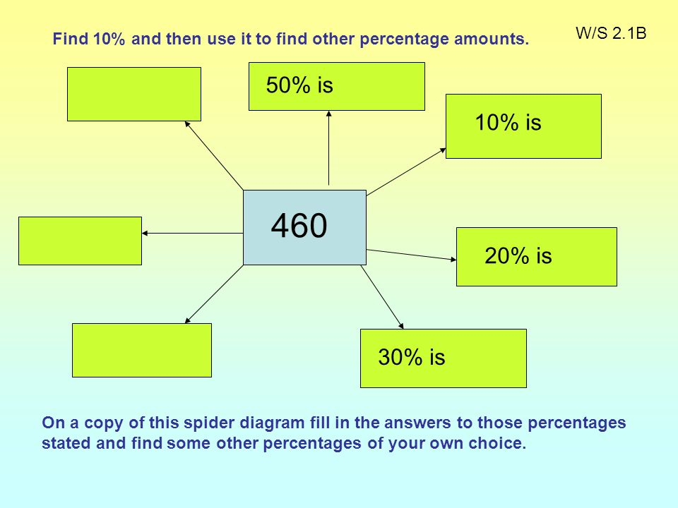 W/S 2.1BFind 10% and then use it to find other percentage amounts. 50% is. 10% is. 460. 20% is. 30% is.
