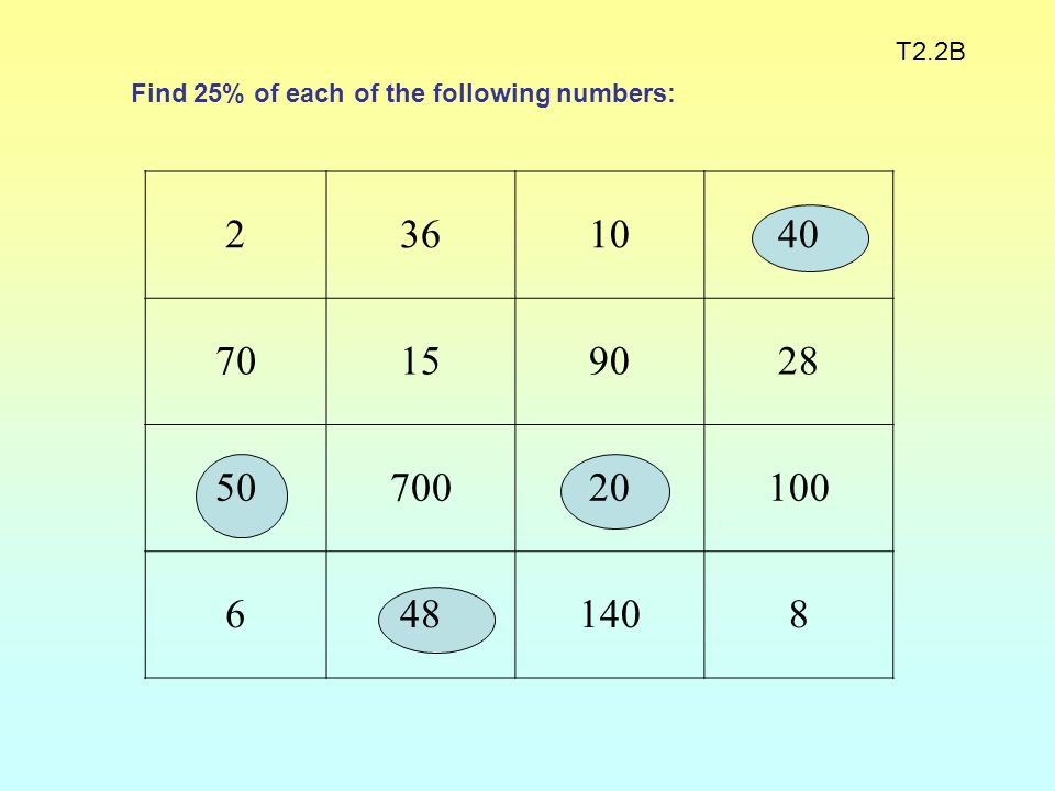 T2.2B Find 25% of each of the following numbers: