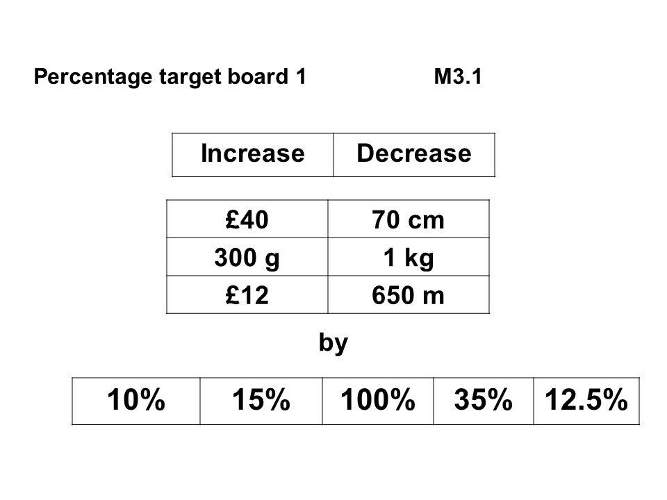 10% 15% 100% 35% 12.5% Increase Decrease £40 70 cm 300 g 1 kg £12