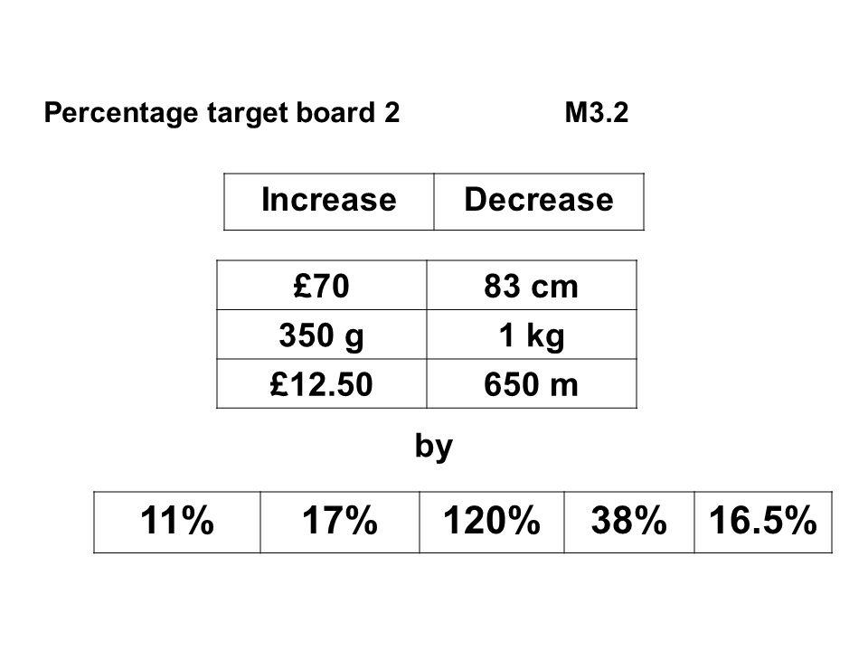 11% 17% 120% 38% 16.5% Increase Decrease £70 83 cm 350 g 1 kg £12.50