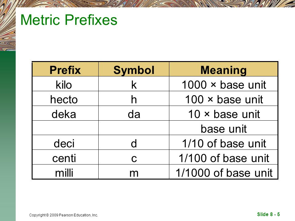 basic units of measurement pdf