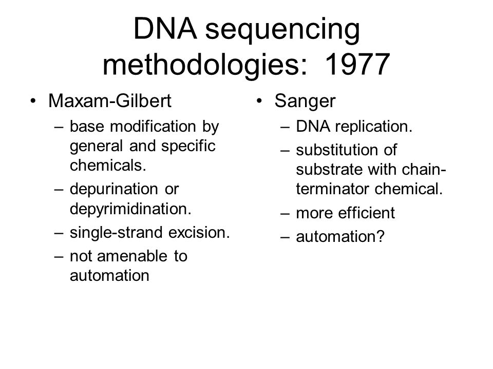the maxam gilberts method biology essay Keys: av dnsrr email filename hash ip mutex pdb registry url useragent version.