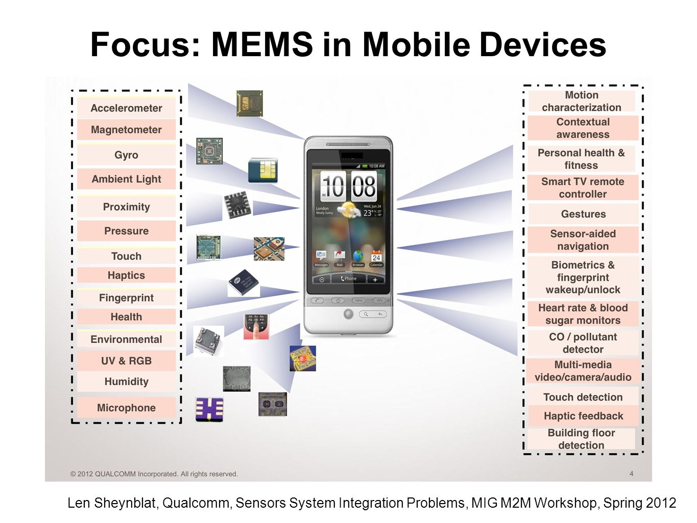 Focus: MEMS in Mobile Devices