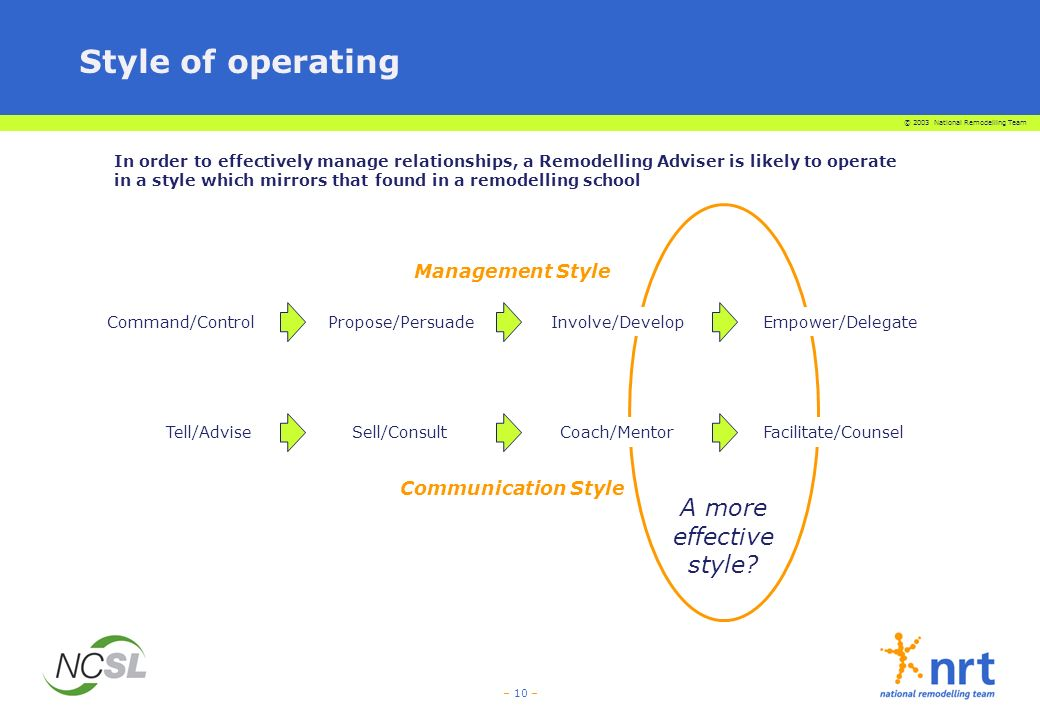 Style of operating A more effective style Management Style