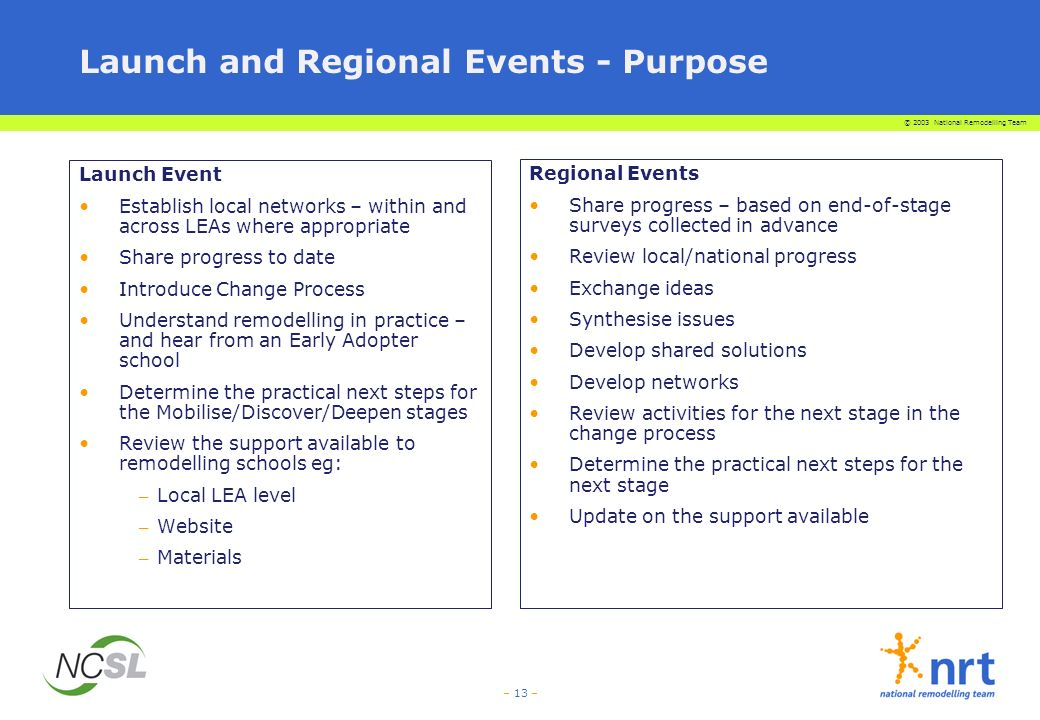 Launch and Regional Events - Purpose