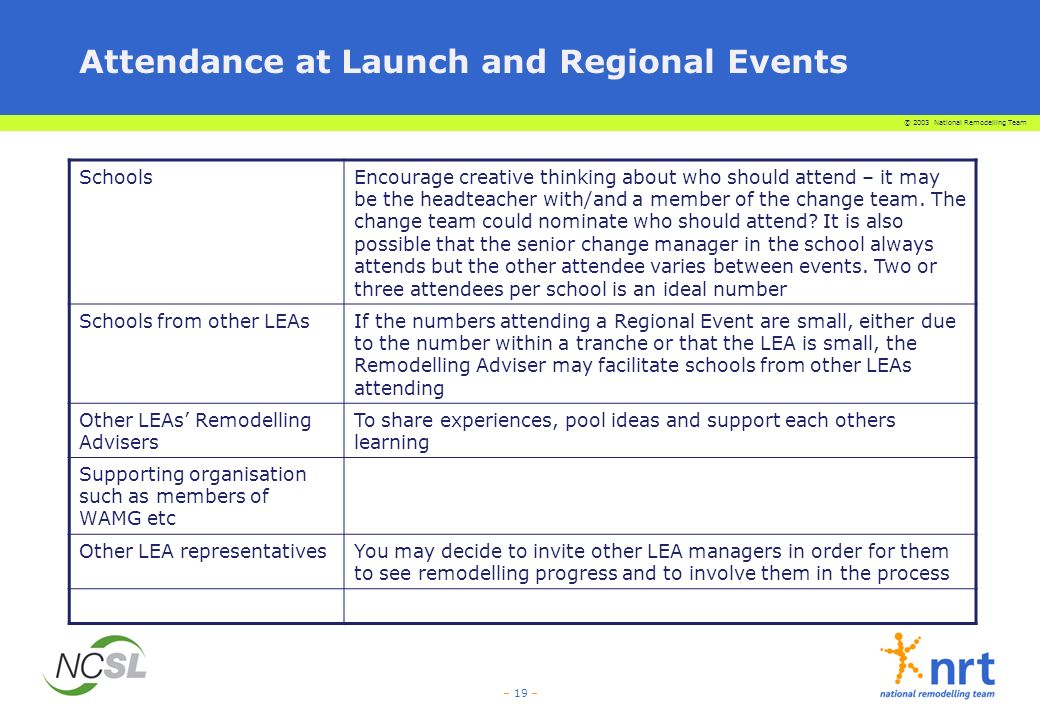 Attendance at Launch and Regional Events
