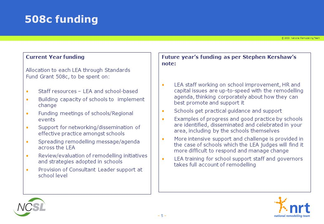 508c funding Current Year funding