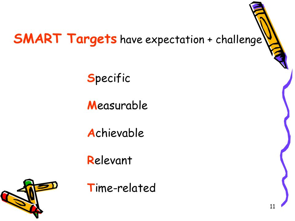 SMART Targets have expectation + challenge
