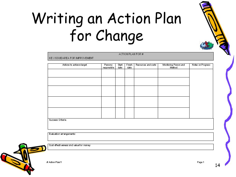 Writing an Action Plan for Change