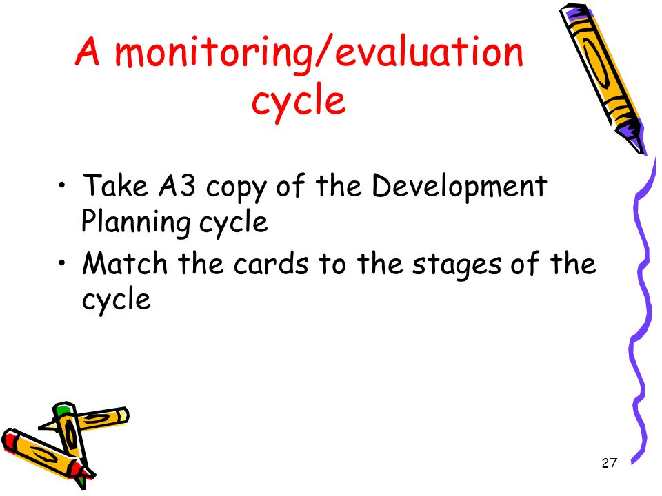 A monitoring/evaluation cycle