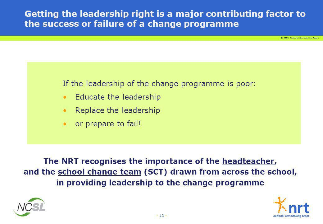 Getting the leadership right is a major contributing factor to the success or failure of a change programme