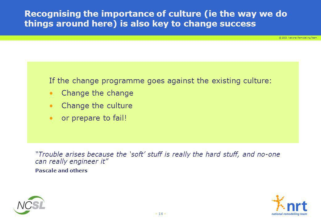 Recognising the importance of culture (ie the way we do things around here) is also key to change success