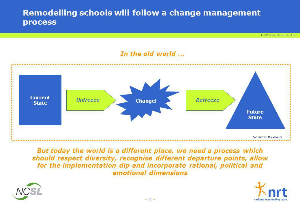Remodelling schools will follow a change management process